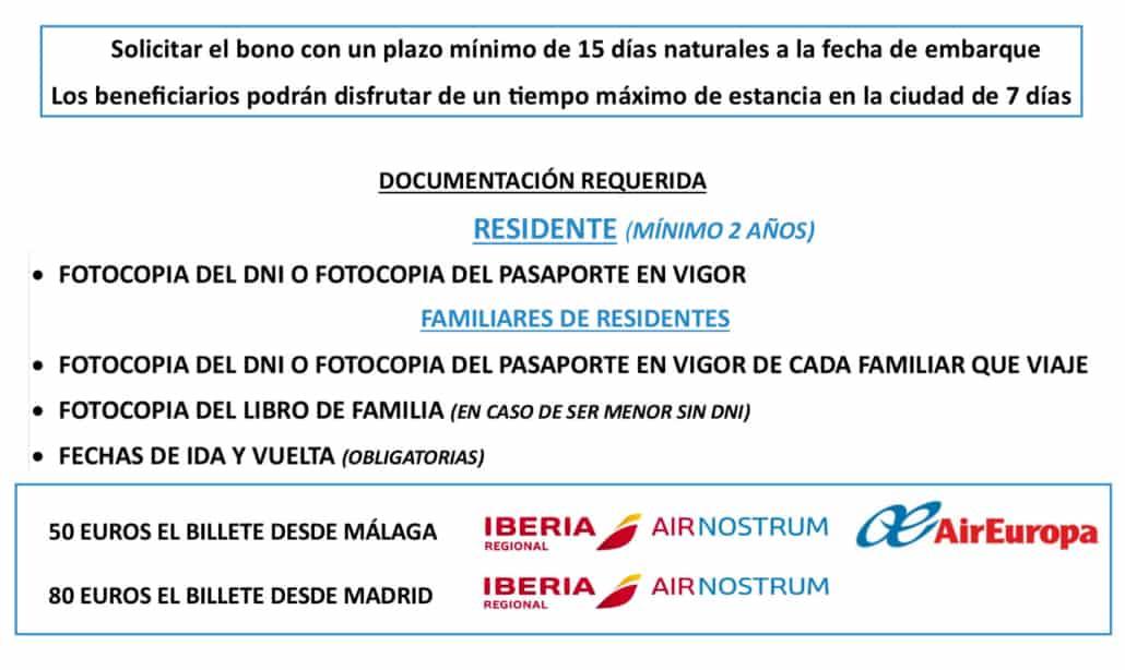 Familiares de residentes: avión